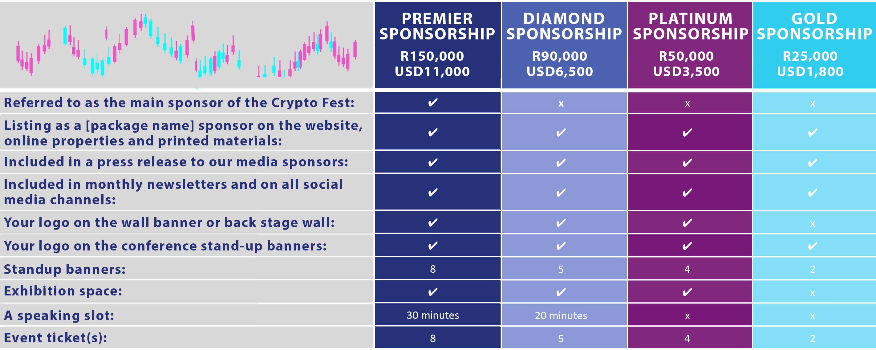 sponsor packages cryptofest bitcoin events